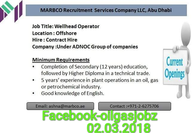 Adnoc Recruitment