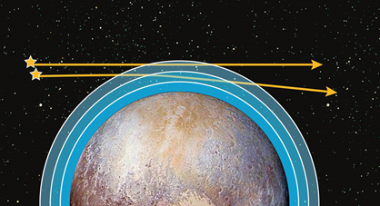 ilustração da passagem de duas estrelas atrás de Plutão