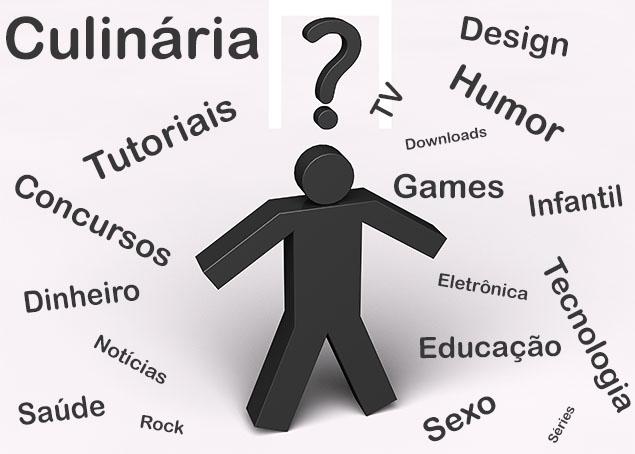 blogging-e1484908296381 O Que É Um Blog E Por Que Devo Criar Um?