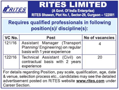 RITES Limited Recruitment 2017 www.indgovtjobs.in