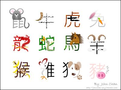 bellelune sh r sh ngxi o 12 signes du zodiaque chinois 1. Black Bedroom Furniture Sets. Home Design Ideas