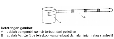 Gambar 2 Contoh alat pengambil contoh gayung bertangkai panjang