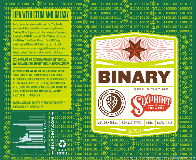 Sixpoint Adding Binary IIPA w/Citra & Galaxy