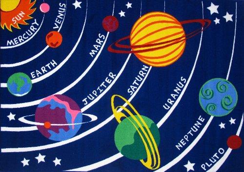 sistema-solar-para-ninos2