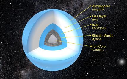 simulação da estrutura do possível Planeta 9
