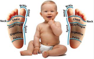 Para ibu bapa diluar sana,jom buat refleksologi untuk bayi anda.