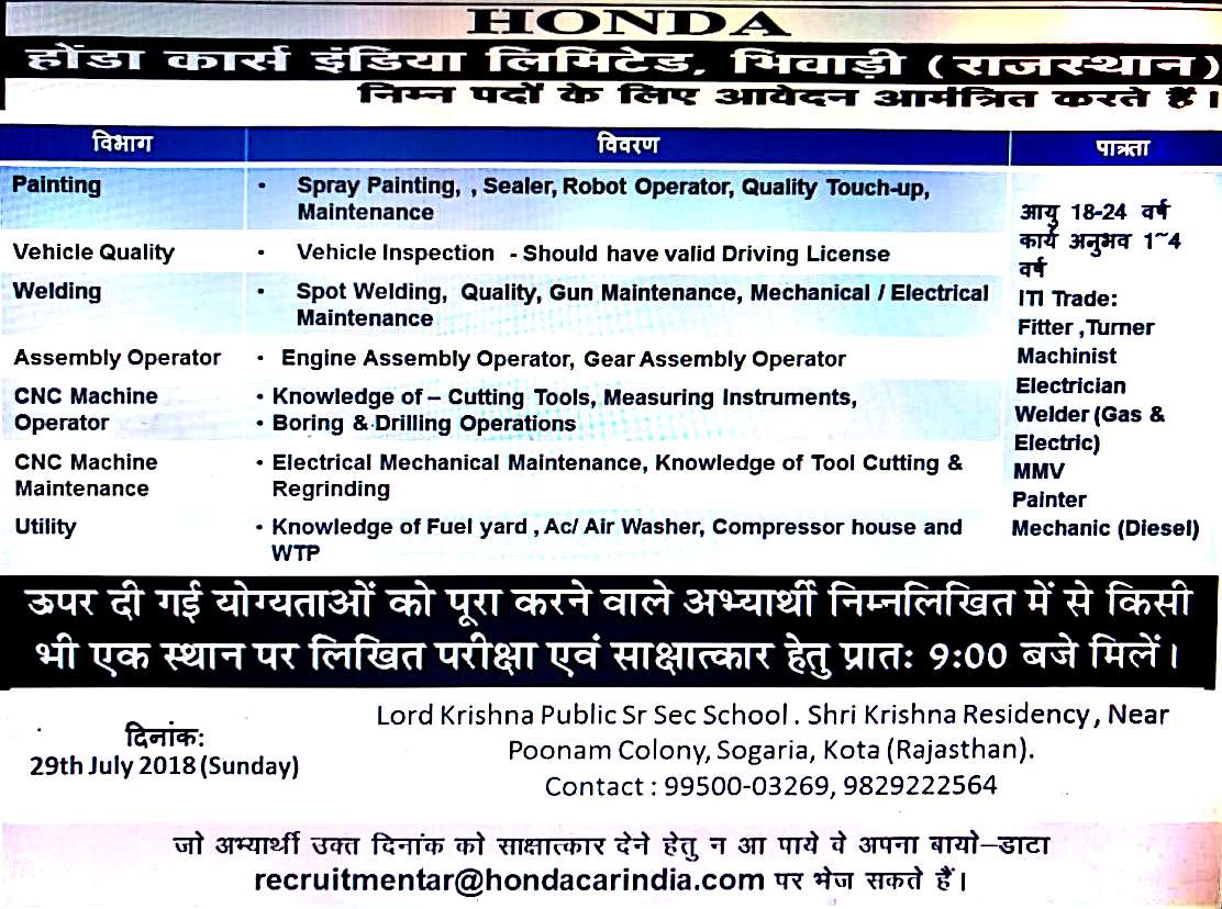 Iti Jobs Campus Interviews Honda Cars India Ltd Tapukra Rajasthan
