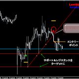 2011年8月8日-3-FXバックドラフト+トレンドラインブレイク戦略実践編USD/JPY
