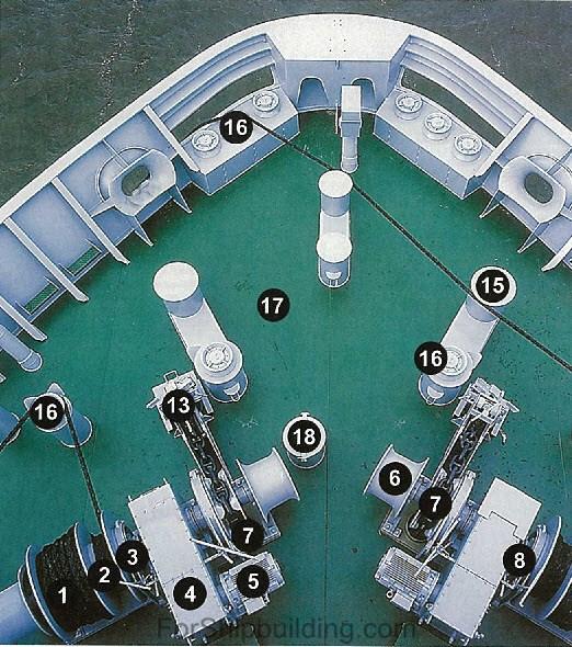 All Equipment Used When Mooring 上海义开船务有限公司 新浪博客