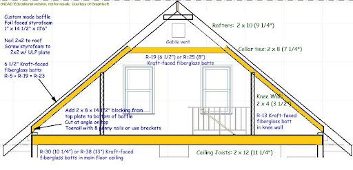 Model 16 Bonus Room Trusses Wallpaper Cool Hd
