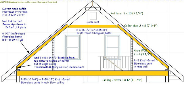 Batt Insulation Ask Home Design