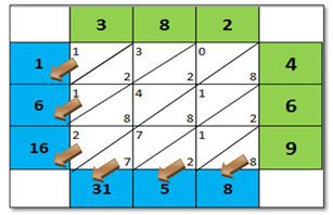 Permainan-Matematika-Untuk-Belajar-Matematika