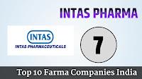 Instas Pharmaceuticals