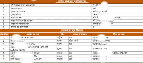 Uttar Pradesh Ration Card list name