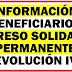 Ingreso solidario y devolucion del IVA : ¿Es posible obtener al mismo tiempo la devolución del IVA y el Ingreso Solidario?