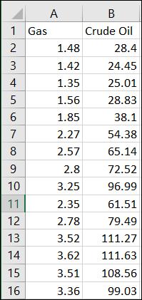 Excel Sample Data