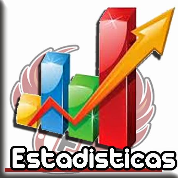 Estadisticas 2014-2015
