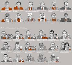Après bouchouareb et les proches de khelil cités dans le scandale «panama papers», Quels sont les autres Algériens impliqués ?