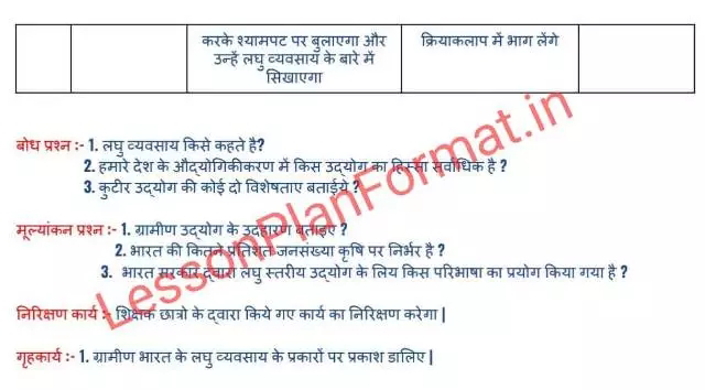 Lesson Plan of Commerce in Hindi