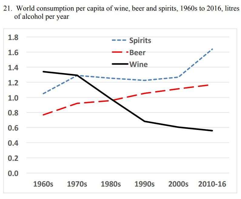 [spotreba-vina-3%5B4%5D]