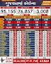 GUJARAT CORONA CASE OFFICIAL UPDATES DATE :- 30/08/2020.