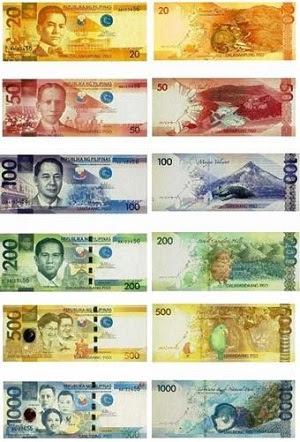 Mengenal nama mata uang negara Filipina