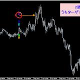 PRO◆2012年4月1日~4月30日(勝率85.71%:検証用EUR/USD・5M)