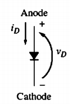 Diode Symbol (solid state switches)