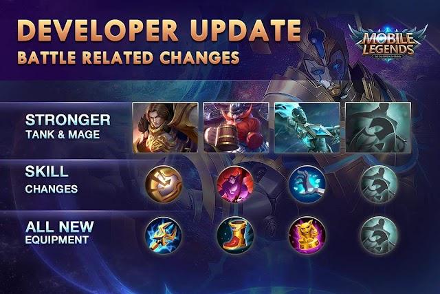 Mobile Legends Yeni Güncelleme Detayları Kısaca Açıklandı