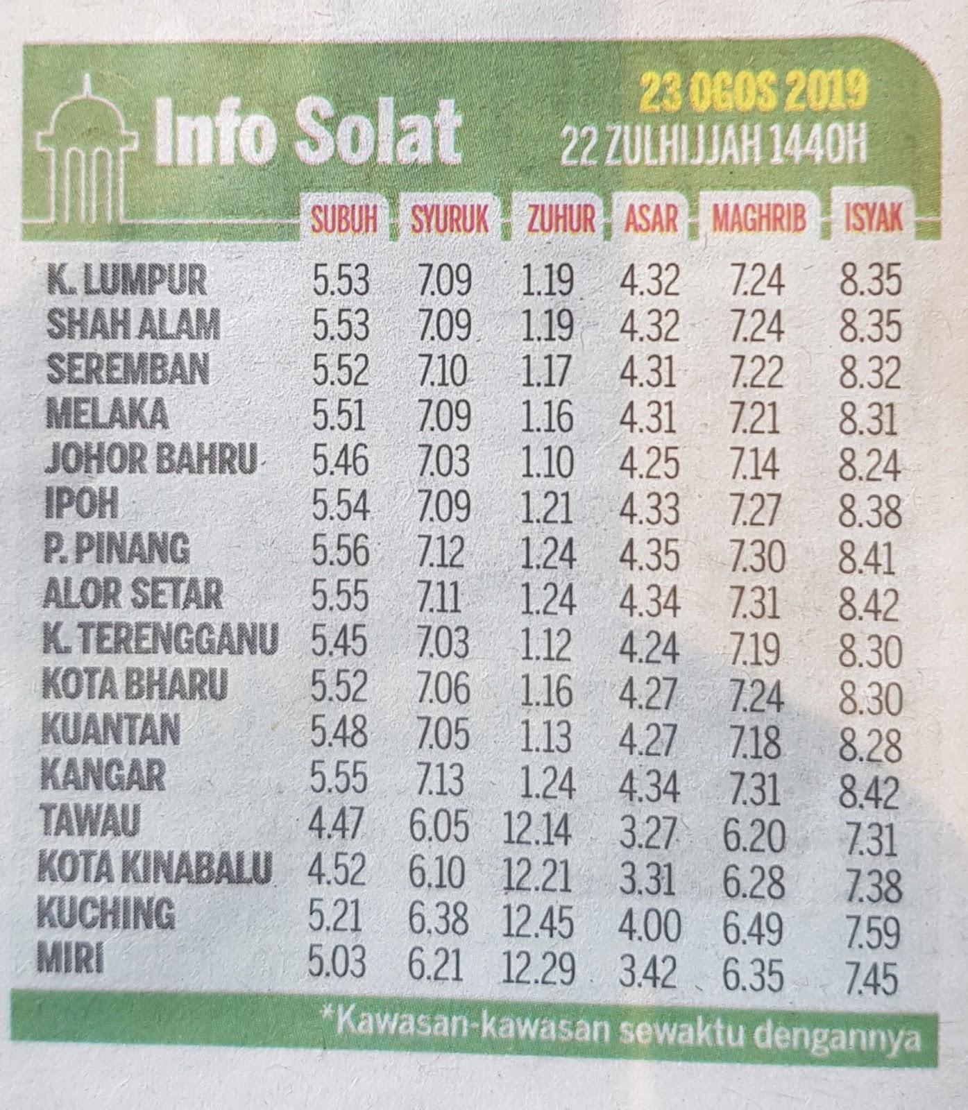 Ahmad Sanusi Husain Com Waktu Solat Malaysia 23 Ogos 2019 22 Zulhijjah 1440 Hijrah