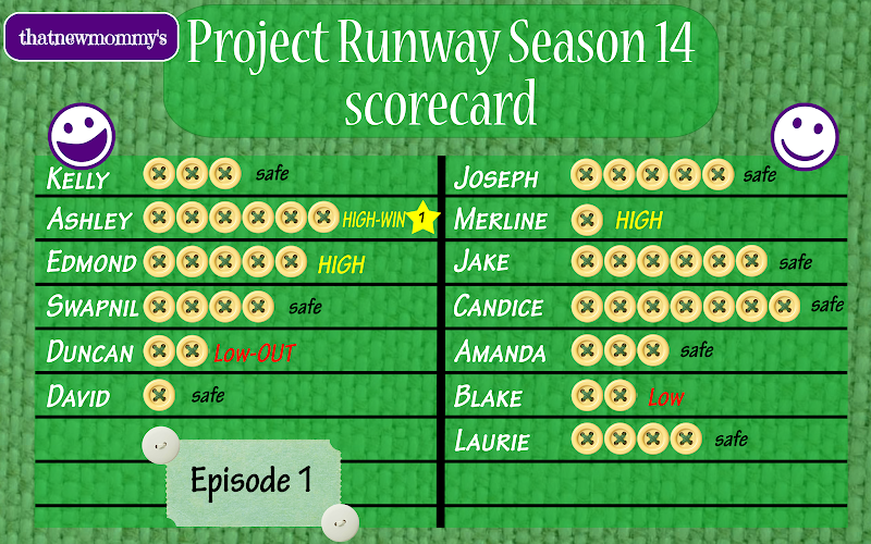 Fantasy Project Runway Season 14 Scorecard - Mad Dash Mayhem (14x01)