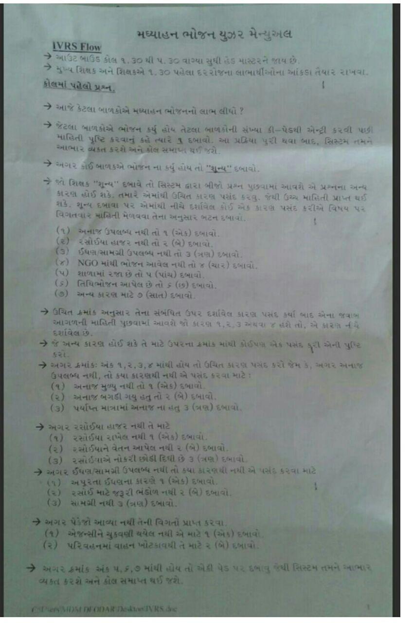 Madhyahan Bhojan Mdm Ivrs System Mujab Call Handle Karva