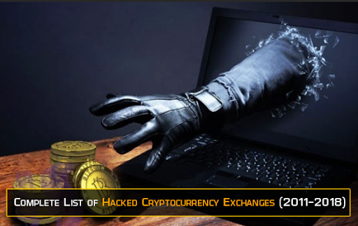 By Photo Congress || Cryptocurrency Exchange Hacked List