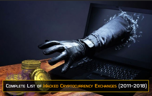 complete List of hacked cryptocurrency exchanges