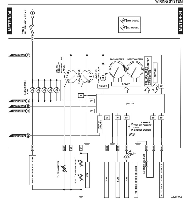 Subaru Forester Ecu Wiring Diagram. Subaru. Schematic