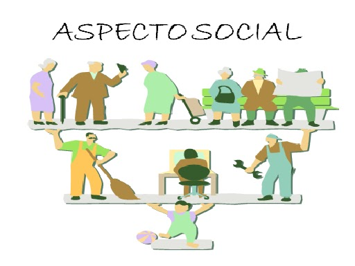 7a7ece64a39 ASPECTO SOCIAL. Es el que asume el compromiso de la responsabilidad social-  empresarial