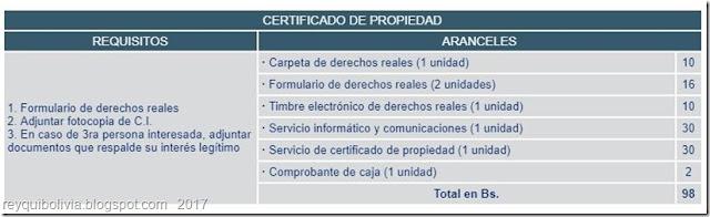 """Bolivia: Requisitos y costos para obtener """"Certificado de Propiedad"""" en Derechos Reales"""