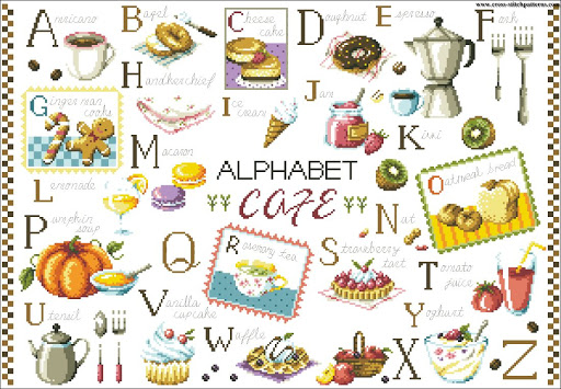 Alphabet Cafe chart