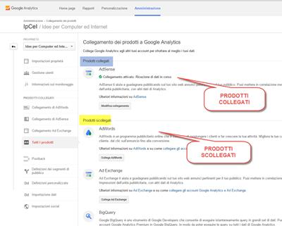 prodotti-collegati-google-analytics