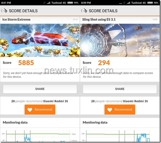 Benchmark Xiaomi Redmi 3S 3DMark