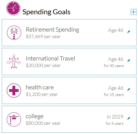 The Best Free Retirement Calculator  Retire By