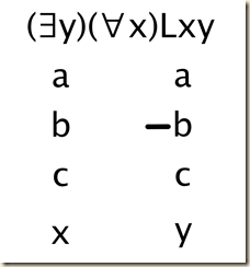 6.6 quantifier pictures 2.b