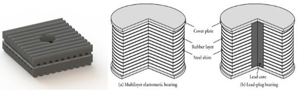 Elastomeric Isolators