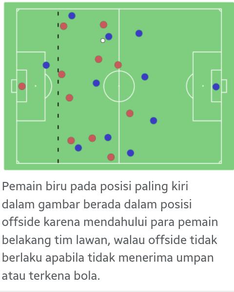 Posisi Offside : posisi, offside, Belum, Berakhir:
