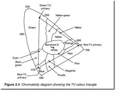 colour television-0490