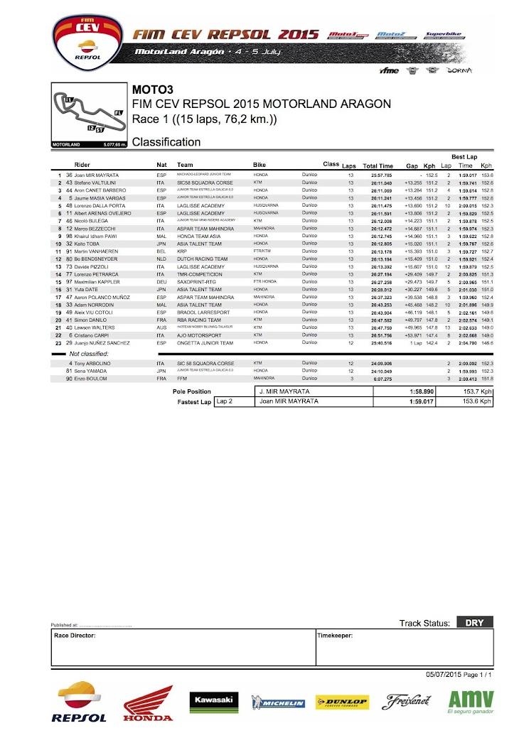 cev-moto3-gara1-2015aragon.jpg