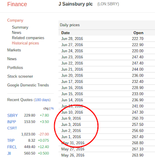 Alternative to =googlefinance() ? - Google Product Forums
