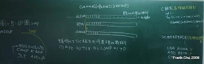 SIC組合語言程式的迴圈(loop)寫法:使用COMP及JLT指令