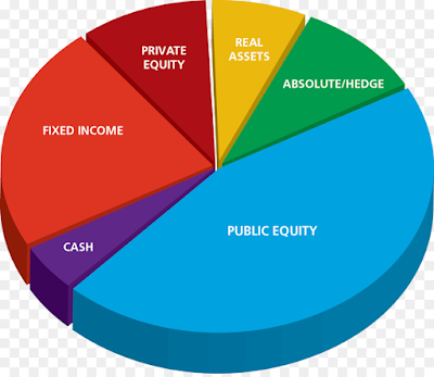 Stock Market: A Complete Guide Step-By-Step From Zero To Hero.