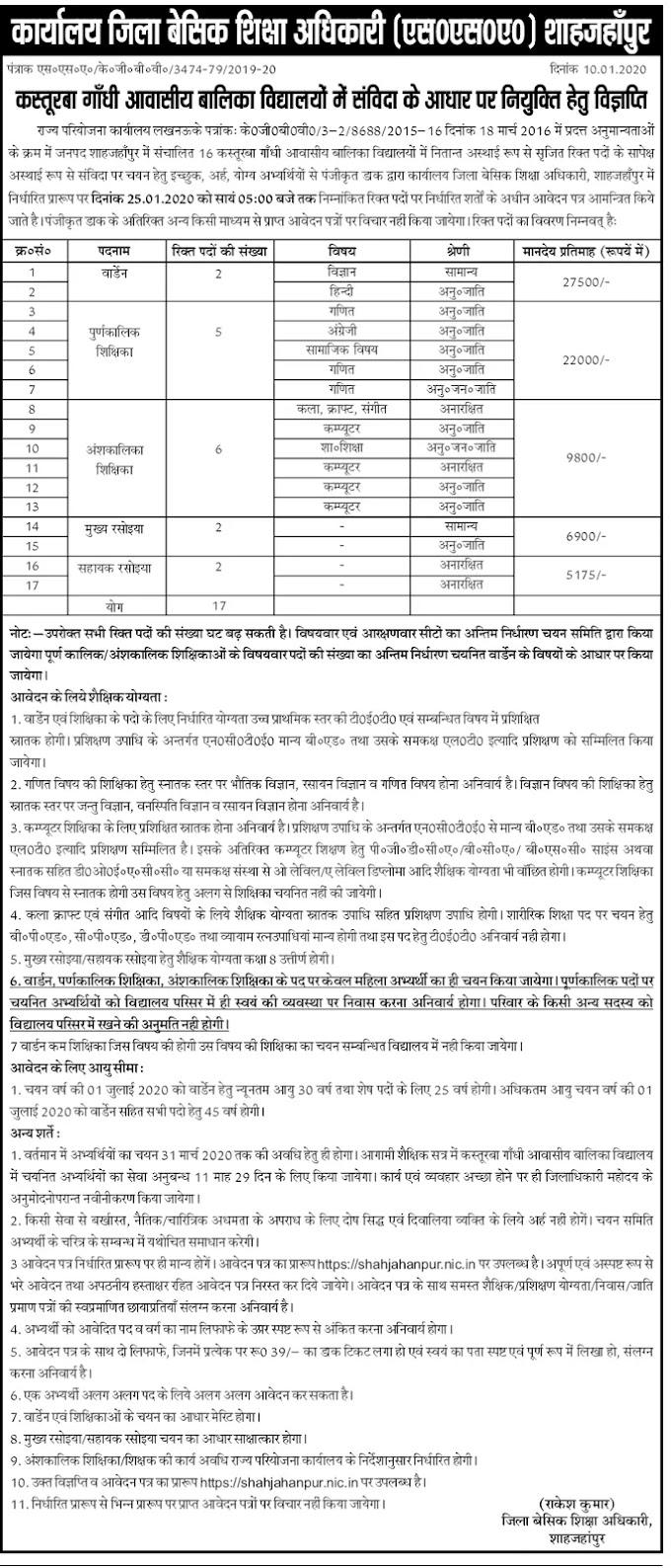 कस्तूरबा गांधी आवासीय बालिका विद्यालय में संविदा के आधार पर नियुक्ति हेतु विज्ञप्ति जारी:- शाहजहांपुर